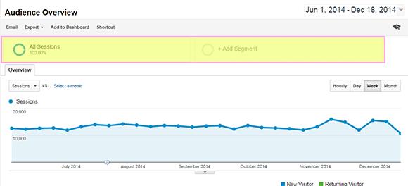 Google Analytics Segments Location