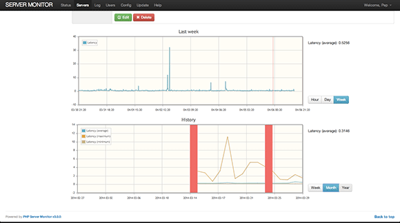 PHP Server Monitor - Uptime